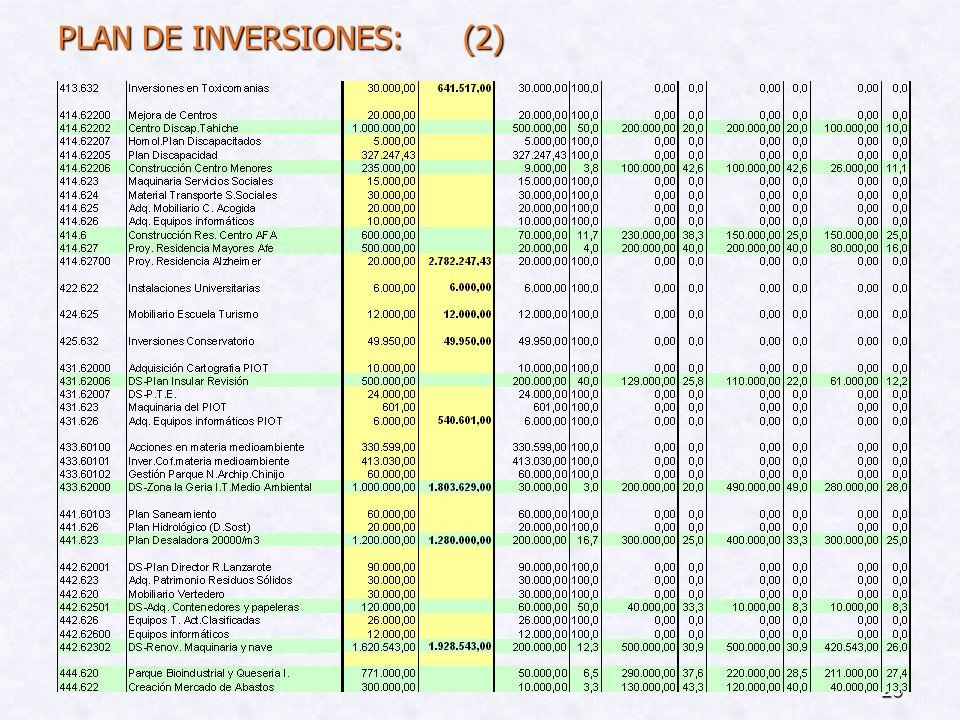 24 PLAN DE INVERSIONES GASTOS DE CARÁCTER PLURIANAL : PLAN DE INVERSIONES GASTOS DE CARÁCTER PLURIANAL :