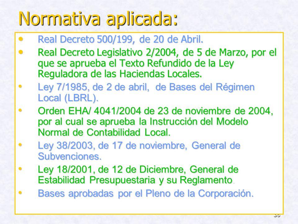 35 * Ente Público Empresarial Local Centros Turísticos: Previsión de Ingresos y Gastos