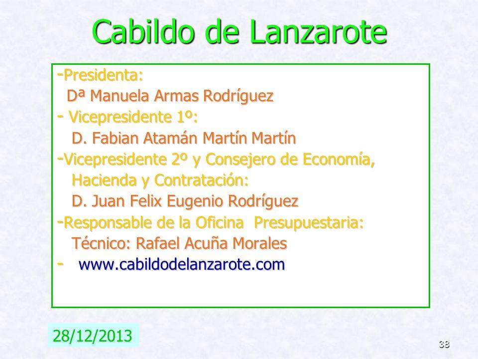 37 Párrafos extraídos de la Memoria de la Presidencia:.....debe existir un compromiso no solo del Cabildo de Lanzarote sino del Gobierno de Canarias,