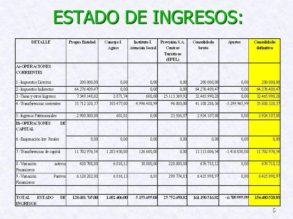 25 PLAN DE INVERSIONES: (2)