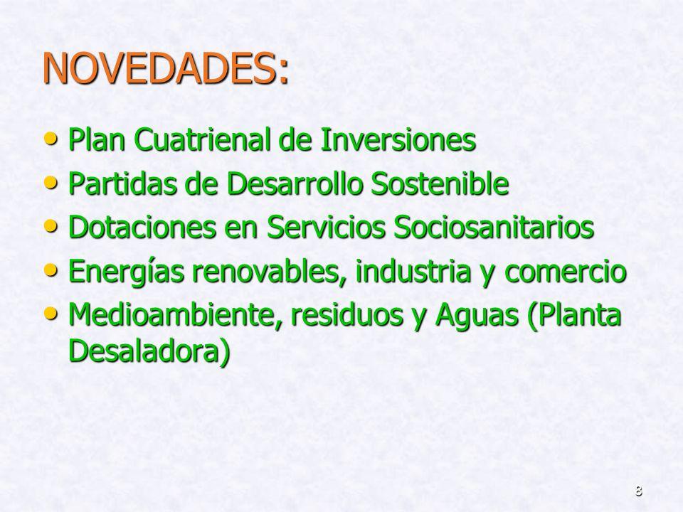 8 NOVEDADES: Plan Cuatrienal de Inversiones Plan Cuatrienal de Inversiones Partidas de Desarrollo Sostenible Partidas de Desarrollo Sostenible Dotaciones en Servicios Sociosanitarios Dotaciones en Servicios Sociosanitarios Energías renovables, industria y comercio Energías renovables, industria y comercio Medioambiente, residuos y Aguas (Planta Desaladora) Medioambiente, residuos y Aguas (Planta Desaladora)