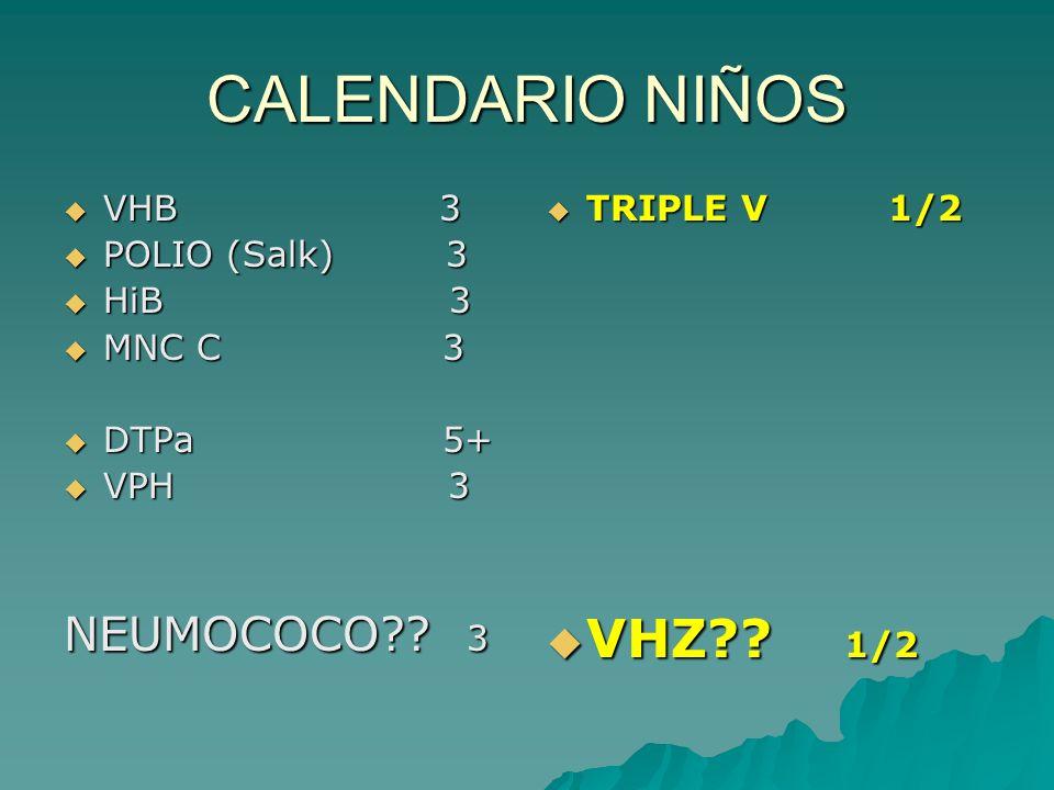 CALENDARIO NIÑOS VHB 3 VHB 3 POLIO (Salk) 3 POLIO (Salk) 3 HiB 3 HiB 3 MNC C 3 MNC C 3 DTPa 5+ DTPa 5+ VPH 3 VPH 3 NEUMOCOCO?? 3 TRIPLE V 1/2 TRIPLE V