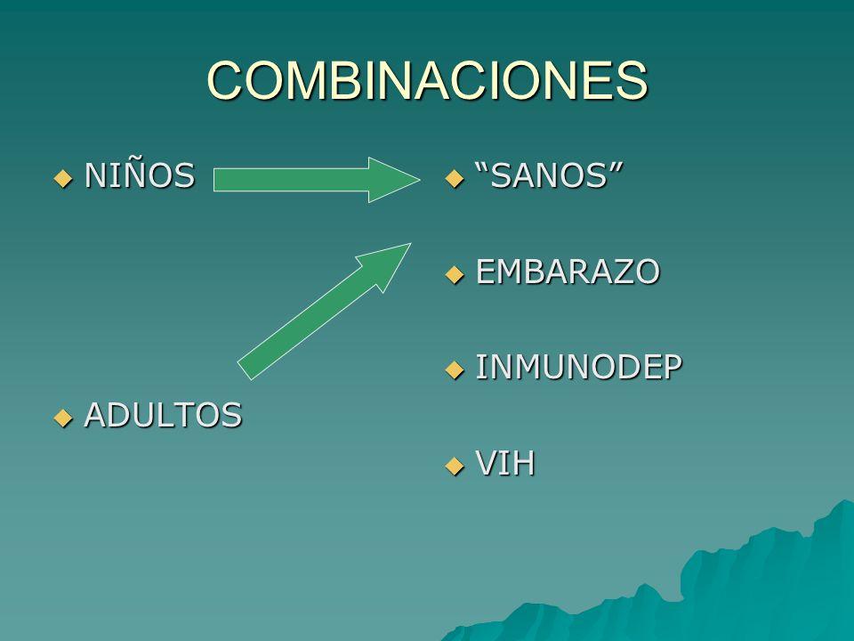 NIÑO Y VIH INDICACIONES INDICACIONESCALENDARIO CONTRAINDICACIO NES CONTRAINDICACIO NESNINGUNA!!!!!!BCG POLIO ORAL