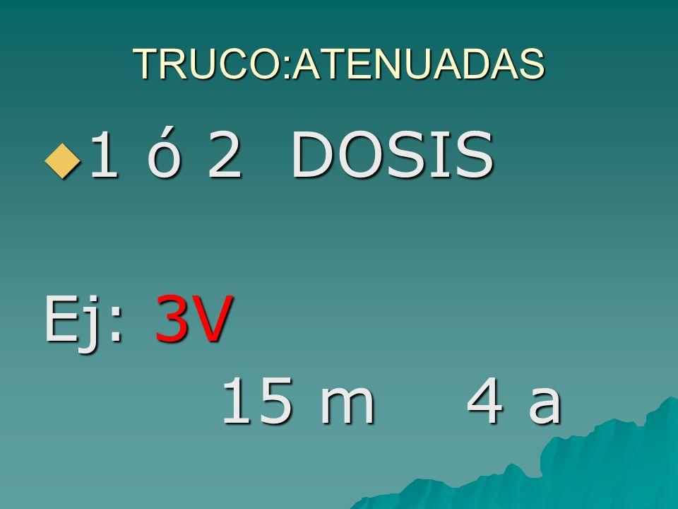 PARTÍCULAS INACTIVADAS FRAGMENTOS FRAGMENTOS ENTERAS ENTERAS Ag SIMPLES Ag SIMPLES VHB (AgS) VHB (AgS) Ag CONJUGADOS Ag CONJUGADOS Hib Hib NEU NEU MnC MnC CAPSULADOS TOXOIDES TOXOIDES DTPa DTPa