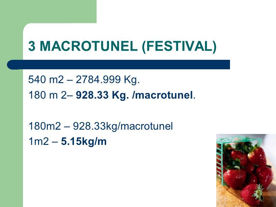 3 MACROTUNEL (FESTIVAL) 540 m2 – 2784.999 Kg. 180 m 2– 928.33 Kg. /macrotunel. 180m2 – 928.33kg/macrotunel 1m2 – 5.15kg/m