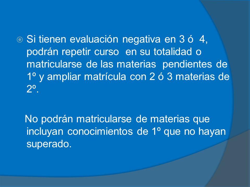 Si tienen evaluación negativa en 3 ó 4, podrán repetir curso en su totalidad o matricularse de las materias pendientes de 1º y ampliar matrícula con 2 ó 3 materias de 2º.