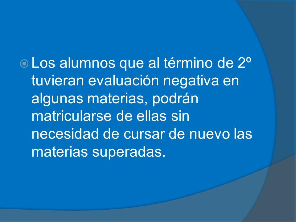 Los alumnos que al término de 2º tuvieran evaluación negativa en algunas materias, podrán matricularse de ellas sin necesidad de cursar de nuevo las materias superadas.