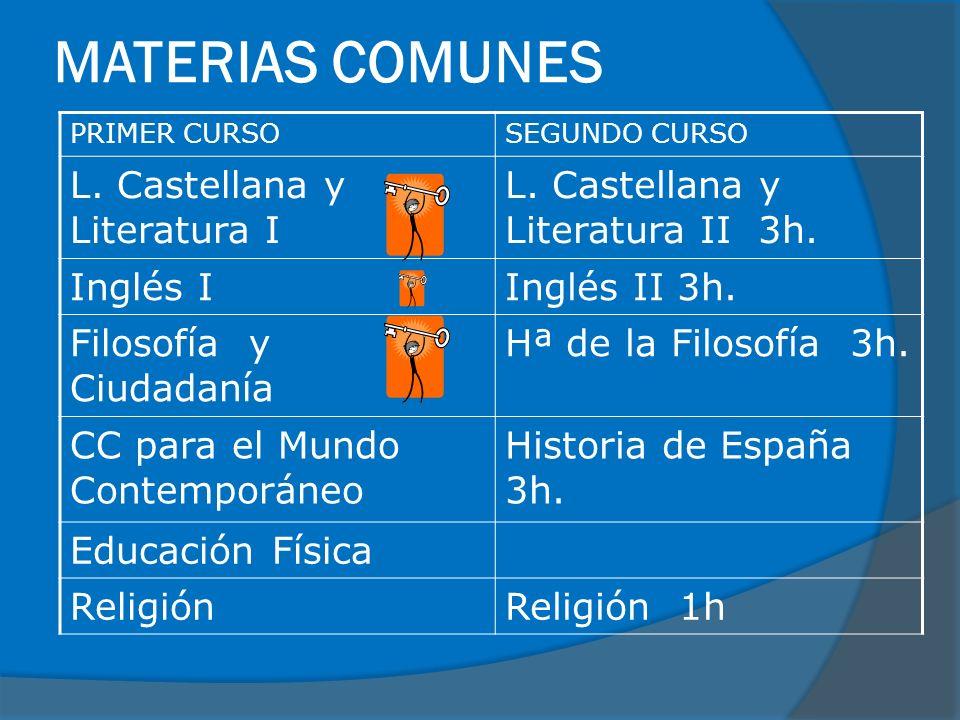 MATERIAS COMUNES PRIMER CURSOSEGUNDO CURSO L. Castellana y Literatura I L. Castellana y Literatura II 3h. Inglés IInglés II 3h. Filosofía y Ciudadanía