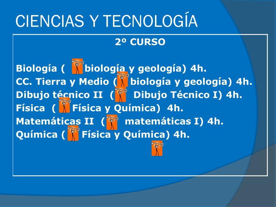 CIENCIAS Y TECNOLOGÍA 2º CURSO Biología ( biología y geología) 4h. CC. Tierra y Medio ( biología y geología) 4h. Dibujo técnico II ( Dibujo Técnico I)