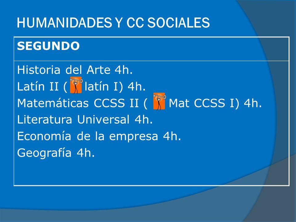 HUMANIDADES Y CC SOCIALES SEGUNDO Historia del Arte 4h.