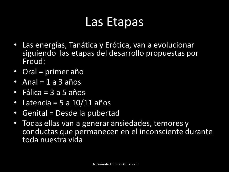 Las Etapas Las energías, Tanática y Erótica, van a evolucionar siguiendo las etapas del desarrollo propuestas por Freud: Oral = primer año Anal = 1 a
