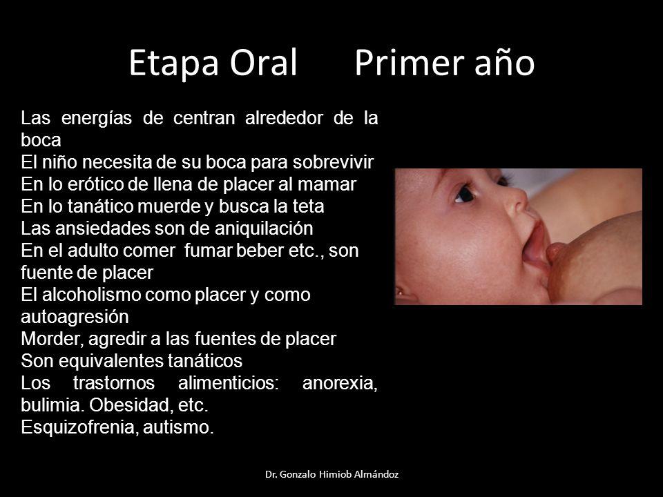Etapa Oral Primer año Dr. Gonzalo Himiob Almándoz Las energías de centran alrededor de la boca El niño necesita de su boca para sobrevivir En lo eróti