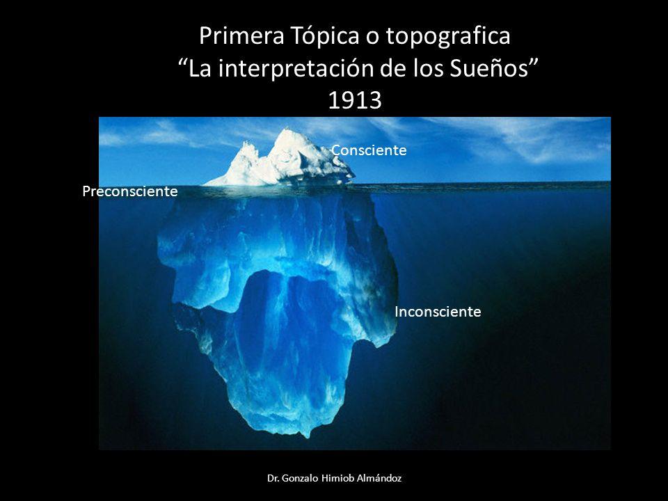 Primera Tópica o topografica La interpretación de los Sueños 1913 Dr. Gonzalo Himiob Almándoz Consciente Inconsciente Preconsciente
