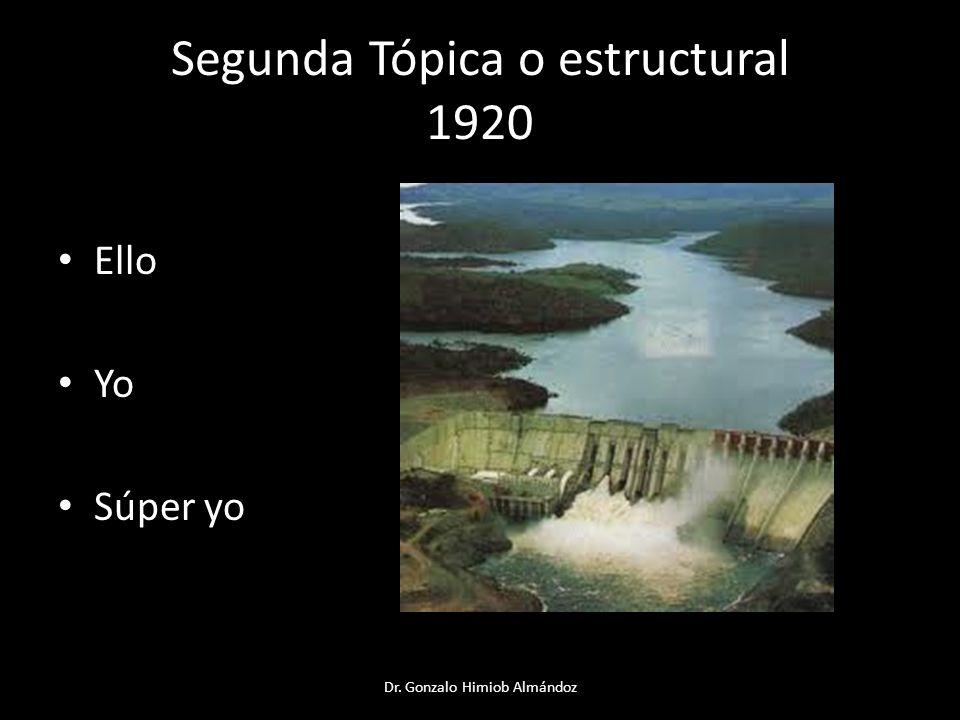 Segunda Tópica o estructural 1920 Ello Yo Súper yo Dr. Gonzalo Himiob Almándoz
