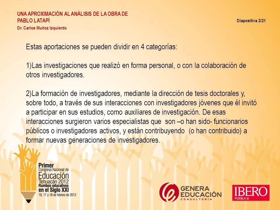 UNA APROXIMACIÓN AL ANÁLISIS DE LA OBRA DE PABLO LATAPÍ Dr. Carlos Muñoz Izquierdo Diapositiva 2/21 Estas aportaciones se pueden dividir en 4 categorí