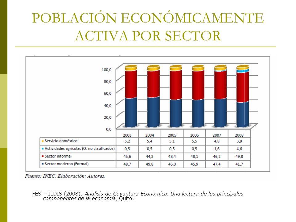 FES – ILDIS (2008): Análisis de Coyuntura Económica. Una lectura de los principales componentes de la economía, Quito. POBLACIÓN ECONÓMICAMENTE ACTIVA