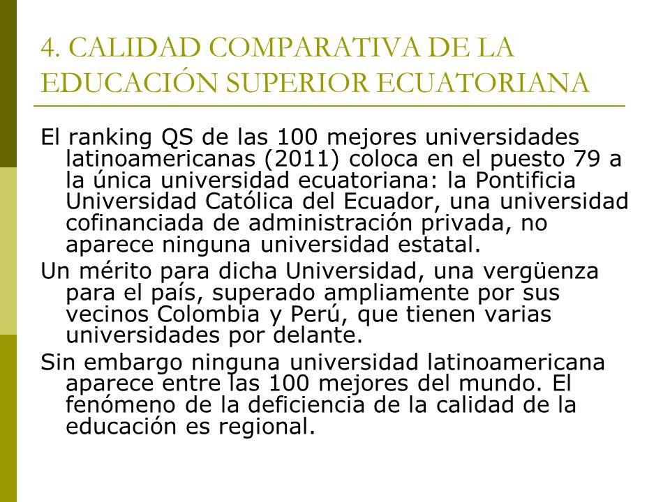 4. CALIDAD COMPARATIVA DE LA EDUCACIÓN SUPERIOR ECUATORIANA El ranking QS de las 100 mejores universidades latinoamericanas (2011) coloca en el puesto