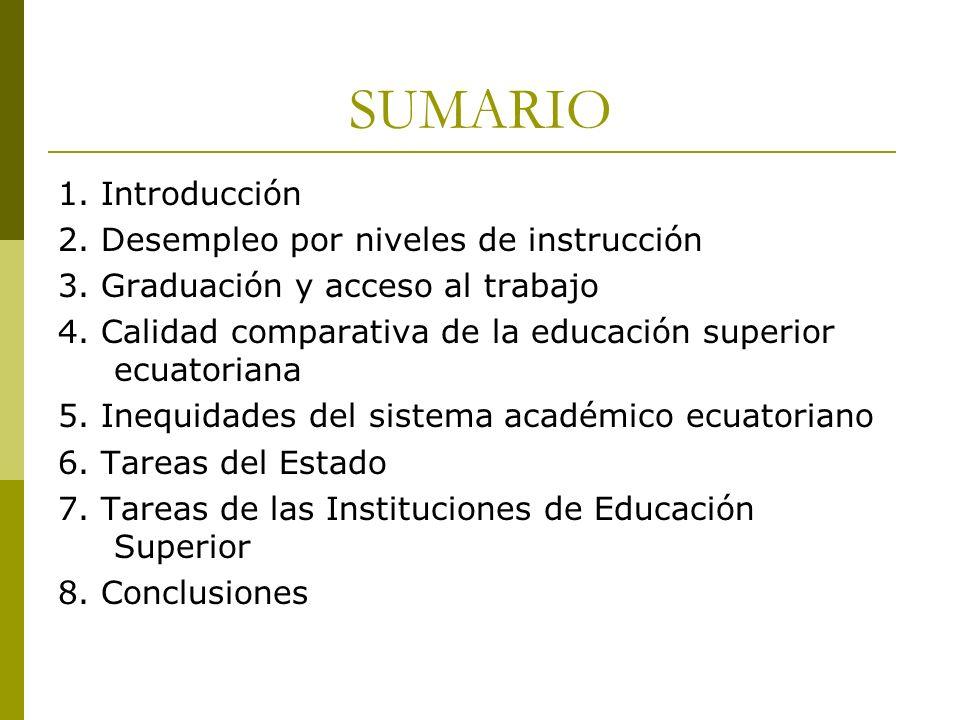 SUMARIO 1. Introducción 2. Desempleo por niveles de instrucción 3. Graduación y acceso al trabajo 4. Calidad comparativa de la educación superior ecua