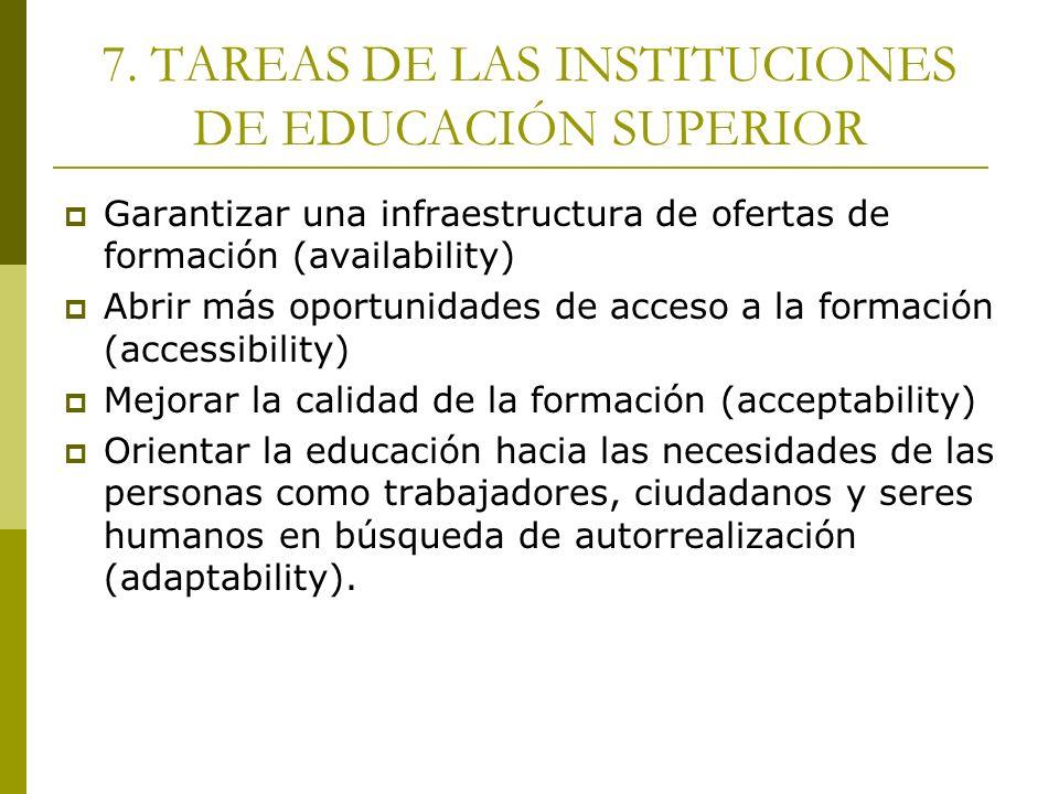 7. TAREAS DE LAS INSTITUCIONES DE EDUCACIÓN SUPERIOR Garantizar una infraestructura de ofertas de formación (availability) Abrir más oportunidades de
