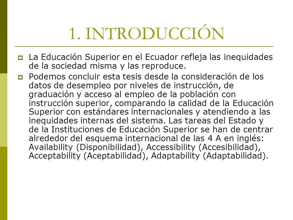 1. INTRODUCCIÓN La Educación Superior en el Ecuador refleja las inequidades de la sociedad misma y las reproduce. Podemos concluir esta tesis desde la