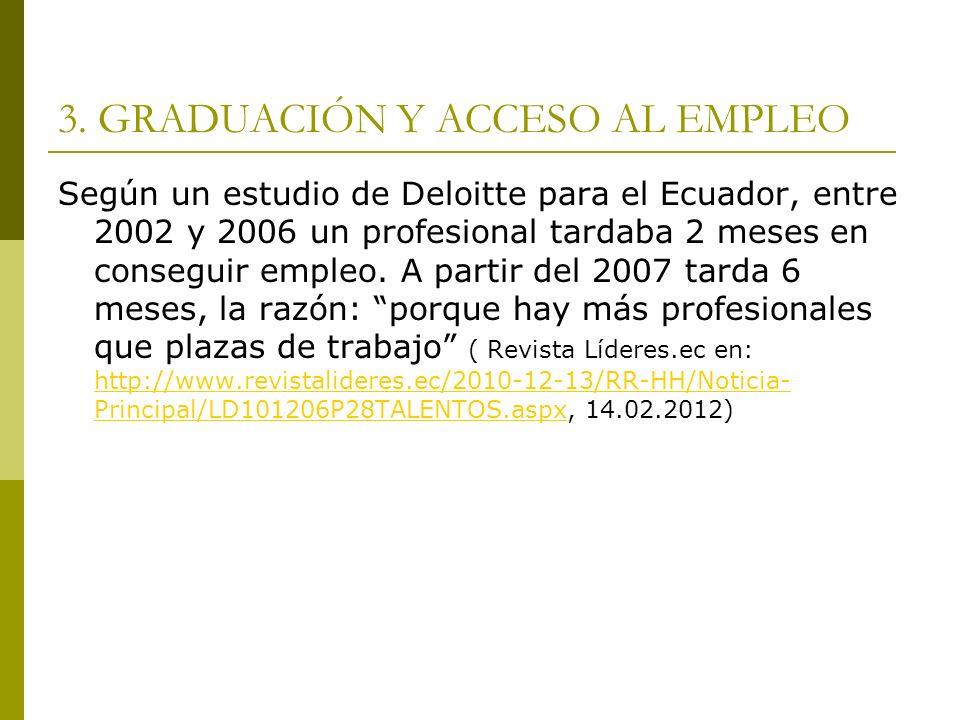 3. GRADUACIÓN Y ACCESO AL EMPLEO Según un estudio de Deloitte para el Ecuador, entre 2002 y 2006 un profesional tardaba 2 meses en conseguir empleo. A