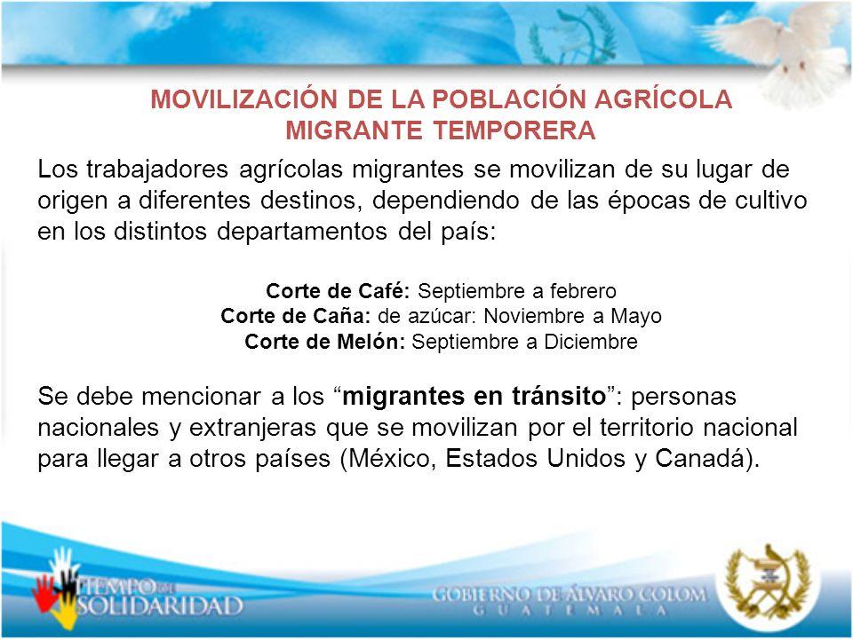 MOVILIZACIÓN DE LA POBLACIÓN AGRÍCOLA MIGRANTE TEMPORERA Los trabajadores agrícolas migrantes se movilizan de su lugar de origen a diferentes destinos