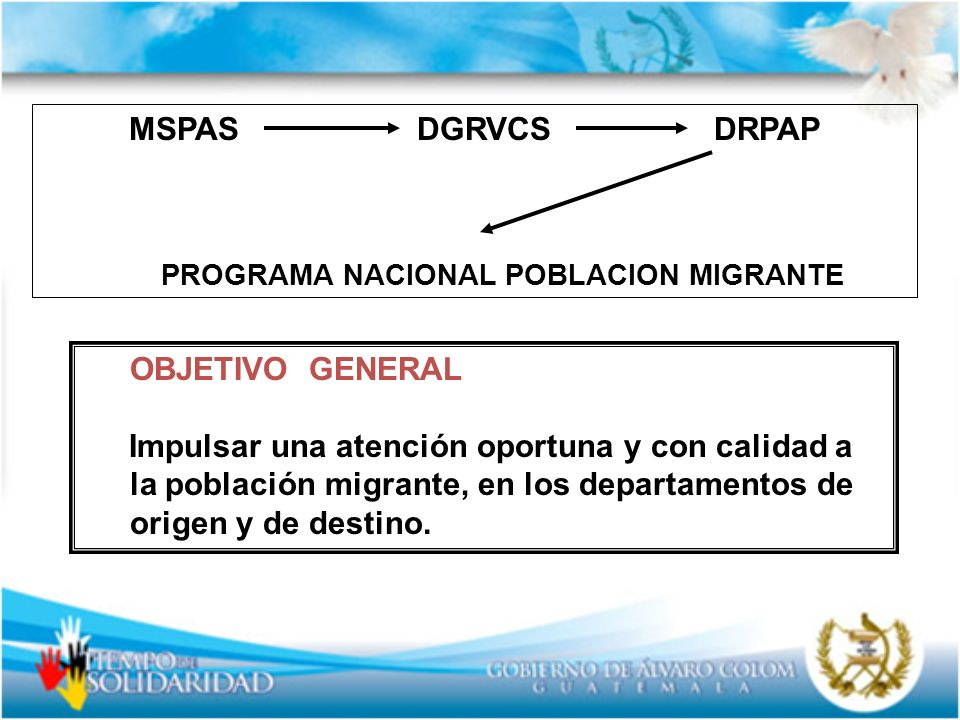 OBJETIVO GENERAL Impulsar una atención oportuna y con calidad a la población migrante, en los departamentos de origen y de destino. MSPAS DGRVCS DRPAP