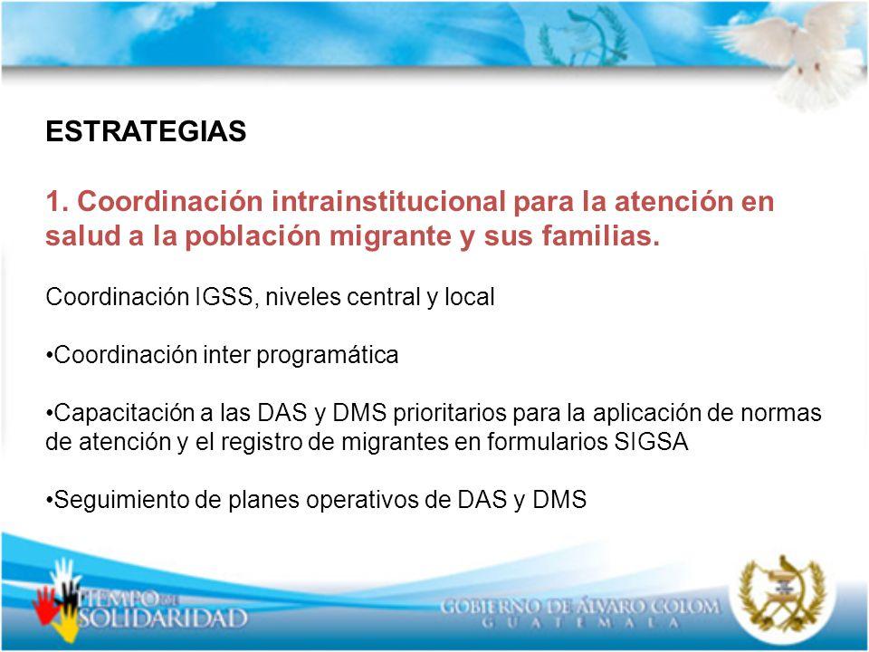 ESTRATEGIAS 1. Coordinación intrainstitucional para la atención en salud a la población migrante y sus familias. Coordinación IGSS, niveles central y