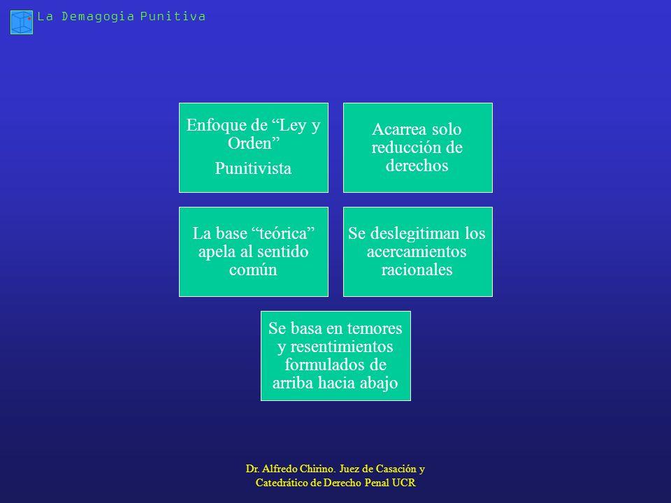 La Demagogia Punitiva Dr. Alfredo Chirino. Juez de Casación y Catedrático de Derecho Penal UCR Enfoque de Ley y Orden Punitivista Acarrea solo reducci