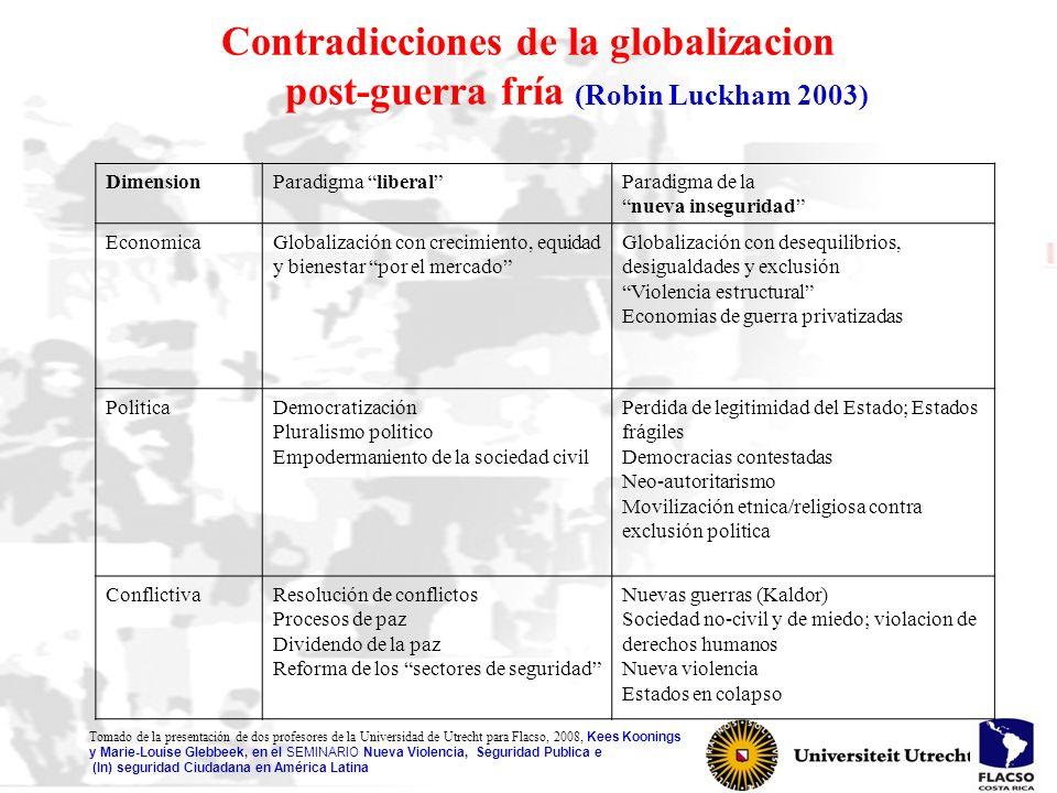 Contradicciones de la globalizacion post-guerra fría (Robin Luckham 2003) DimensionParadigma liberalParadigma de la nueva inseguridad EconomicaGlobali