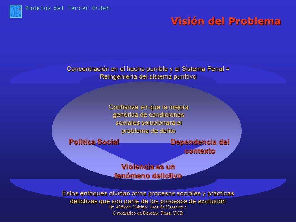 Modelos del Tercer Orden Visión del Problema Confianza en que la mejora genérica de condiciones sociales solucionará el problema de delito Politica So