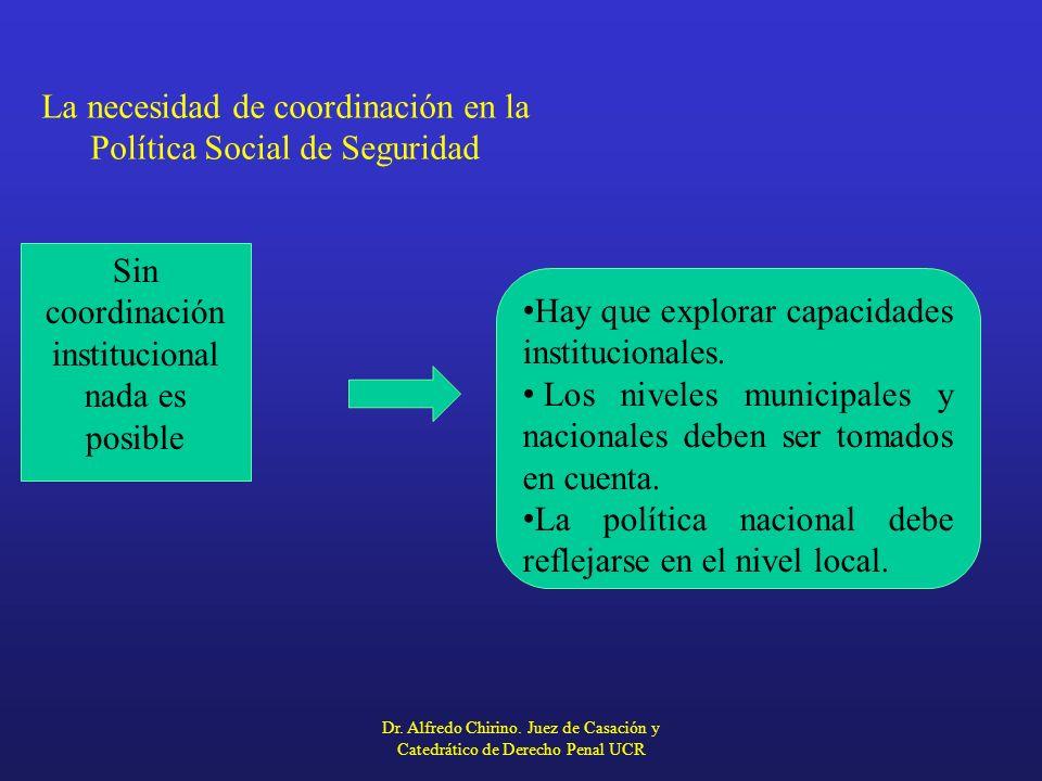 Dr. Alfredo Chirino. Juez de Casación y Catedrático de Derecho Penal UCR La necesidad de coordinación en la Política Social de Seguridad Sin coordinac