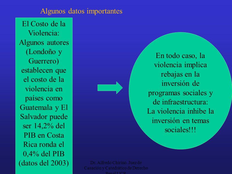 Algunos datos importantes El Costo de la Violencia: Algunos autores (Londoño y Guerrero) establecen que el costo de la violencia en países como Guatem