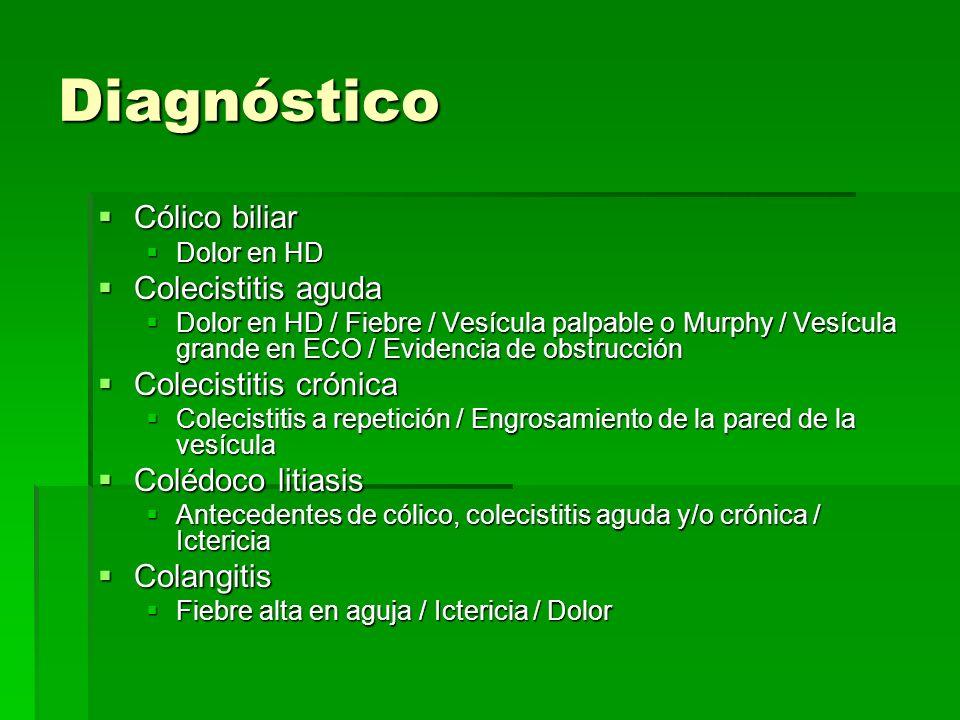 Diagnóstico Cólico biliar Cólico biliar Dolor en HD Dolor en HD Colecistitis aguda Colecistitis aguda Dolor en HD / Fiebre / Vesícula palpable o Murph