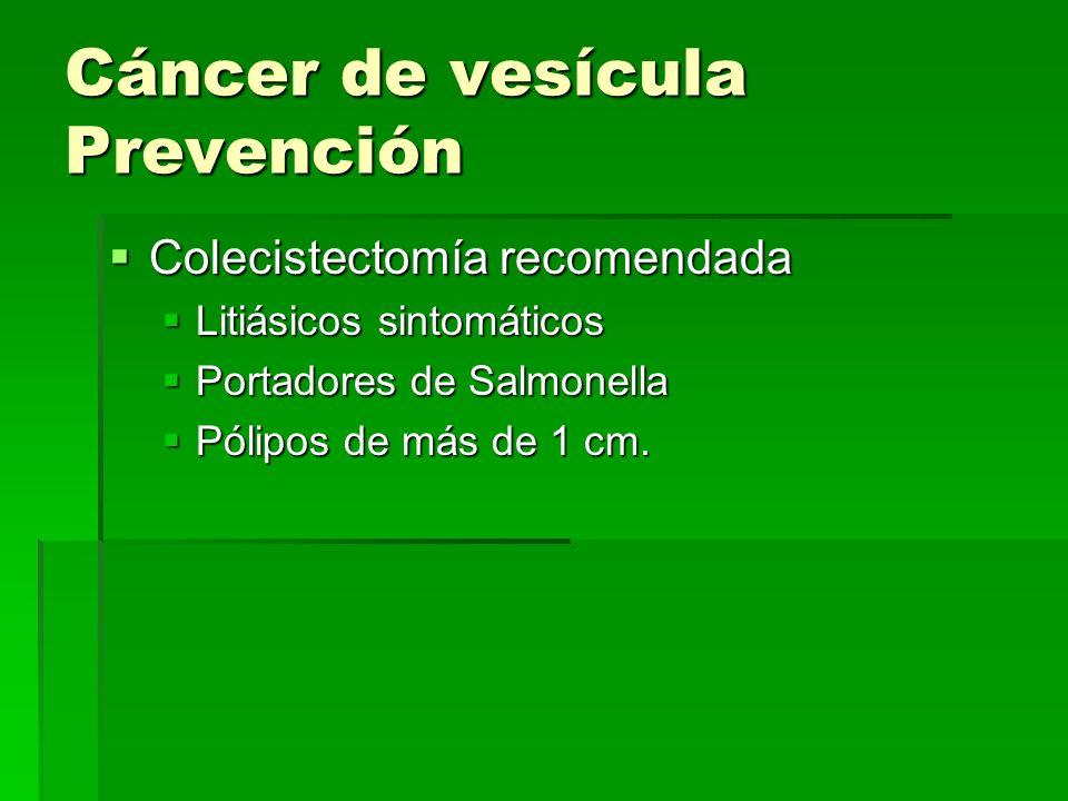 Cáncer de vesícula Prevención Colecistectomía recomendada Colecistectomía recomendada Litiásicos sintomáticos Litiásicos sintomáticos Portadores de Sa