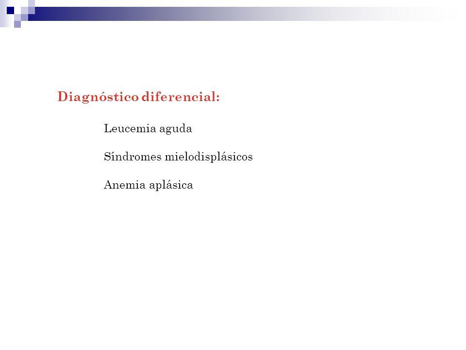 Diagnóstico diferencial: Leucemia aguda Síndromes mielodisplásicos Anemia aplásica