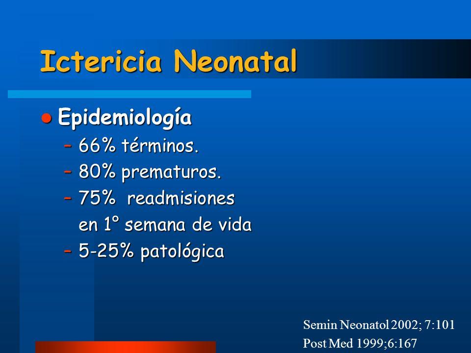 Epidemiología Epidemiología –66% términos. –80% prematuros. –75% readmisiones en 1° semana de vida –5-25% patológica Semin Neonatol 2002; 7:101 Post M