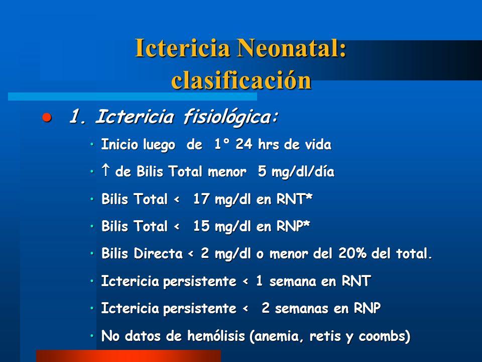 Ictericia Patológica: Clasificación 1.Excesiva producción de bilirrubina 1.