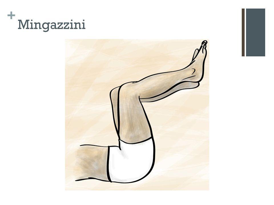 + Mingazzini