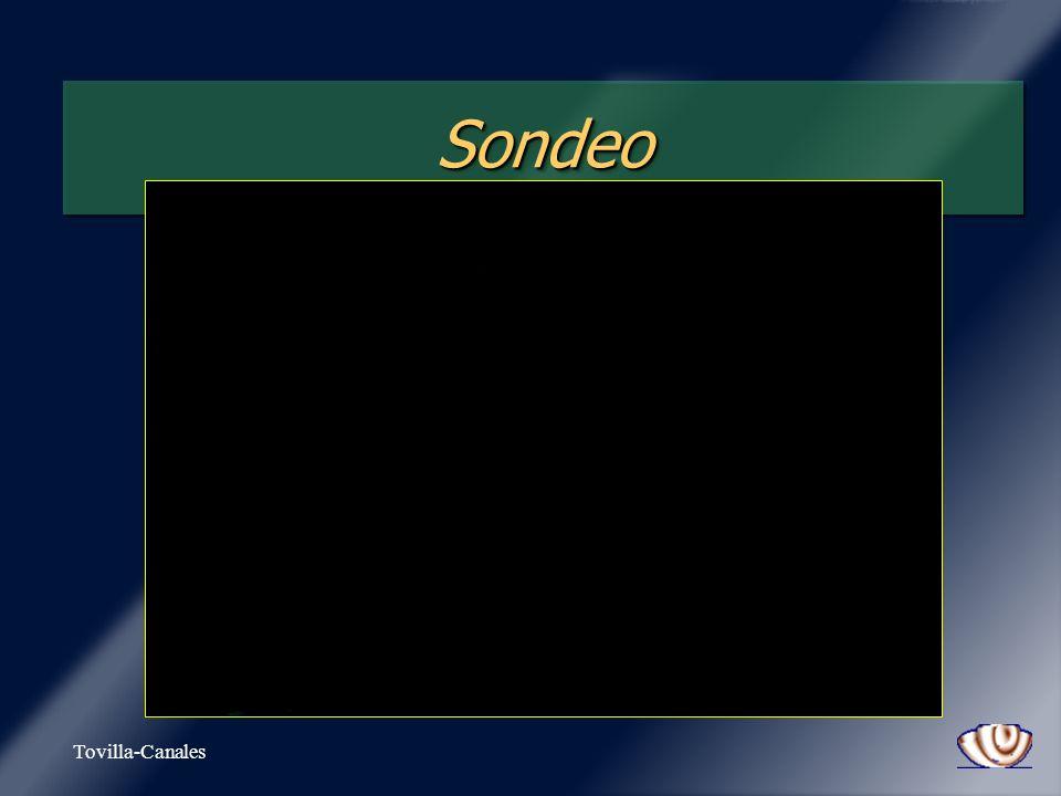 Tovilla-Canales SondeoSondeo