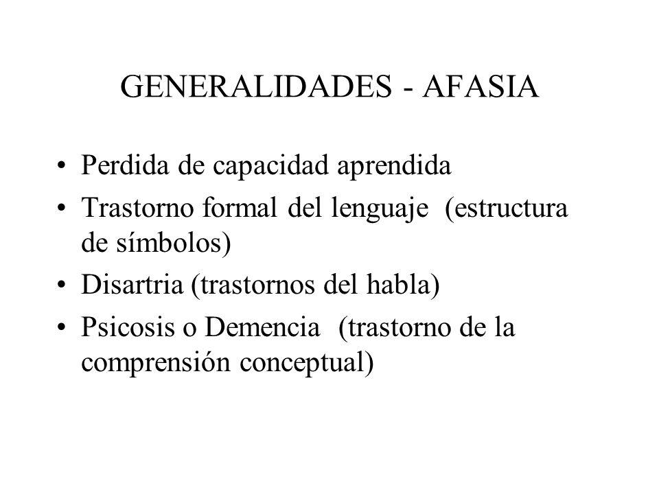 GENERALIDADES - AFASIA Perdida de capacidad aprendida Trastorno formal del lenguaje (estructura de símbolos) Disartria (trastornos del habla) Psicosis