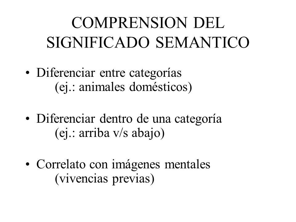 COMPRENSION DEL SIGNIFICADO SEMANTICO Diferenciar entre categorías (ej.: animales domésticos) Diferenciar dentro de una categoría (ej.: arriba v/s aba