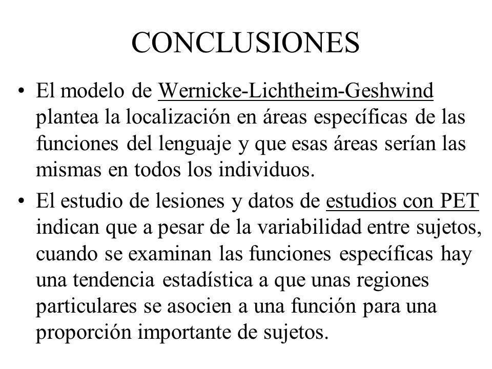 CONCLUSIONES El modelo de Wernicke-Lichtheim-Geshwind plantea la localización en áreas específicas de las funciones del lenguaje y que esas áreas serí