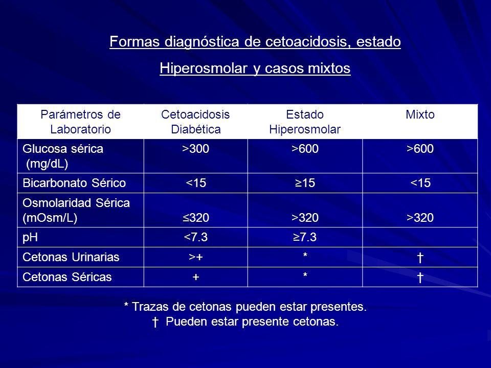 Fórmulas usadas para cálculos en cetoacidosis y estado hiperosmolar Cálculo Fórmula Brecha aniónica [Na-(CI + HCO3)] Déficit de agua corporal total 0.6 x Peso corporal x [1-140/Na sérico] Osmolaridad Sérica 2[Na + k] + gluc/18 + BUN/2.8 Osmolaridad Sérica Efectiva (mOsm/L) 2[Na + K] + gluc/18