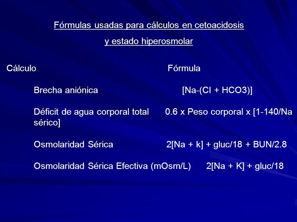 Algoritmo para reposición de Potasio Nivel inicial de Potasio Dosis de reposición de Potasio > 5 mEq/L NADA 4 – 5 mEq/L 20 mEq/L 3 – 4 mEq/L30 – 40 mEq/L 3 mEq/L 40 – 60 mEq/L
