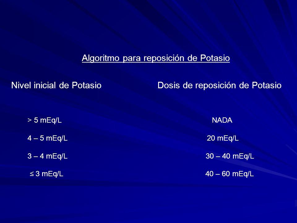 Cetoacidosis Diabética Tratamiento con líquidos: 1.- Sol.
