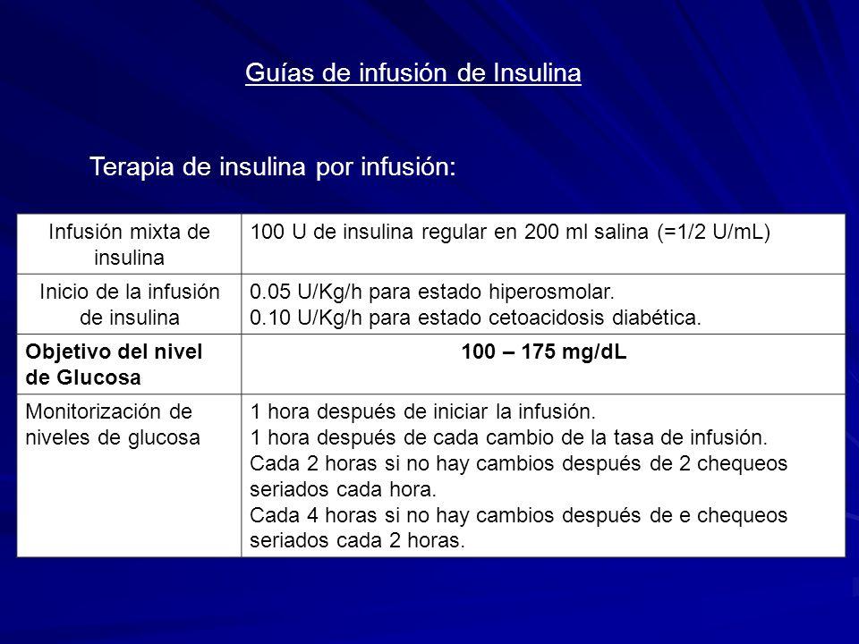 Guías de infusión de Insulina Terapia de insulina por infusión: Glucosa de 60-99 mg/dL y/o si desciende por <75 mg/dL entre 2 lecturas seriadas Tasa de infusión a (U/h) Disminuir por (U/h) < 20.5 2-91.0 10-202.0 >204.0 Glucosa dentro del rango deseado Glucosa > 75 mg/dL Mantener la infusión actual Tasa de Infusión a (Uh) Disminuir por (Uh) < 20.5 2-91.0 10-202.0 >204.0 >30Llamar al Doctor o Enfermera capacitada