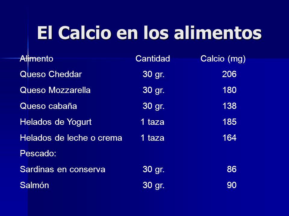 El Calcio en los alimentos Alimento Cantidad Calcio (mg) Cereales y derivados Frijoles ½ taza 55 Cereales ¾ taza 250 Pan integral 1 rebanada17 Hortalizas y frutas Brócoli 1 bol cocinado88 Col1 bol cocinado44 Nabo1 bol cocinado21 Zanahoria 1 mediana 27 Naranjas 1 mediana 55