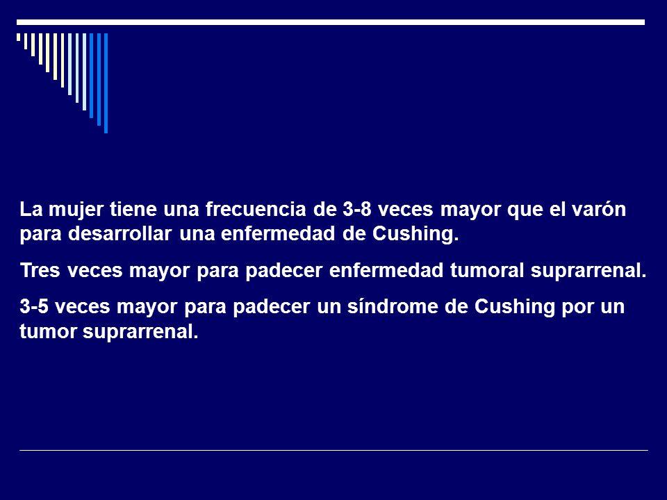 Etiología de la enfermedad de Cushing: Se debe a un adenoma hipofisiario.