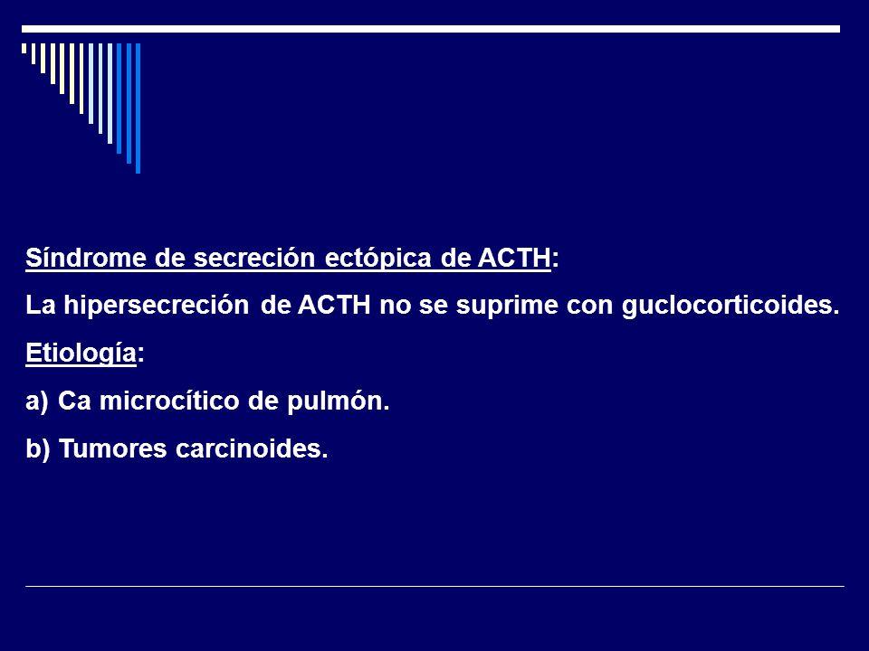 Síndrome de secreción ectópica de CRH: Es raro.